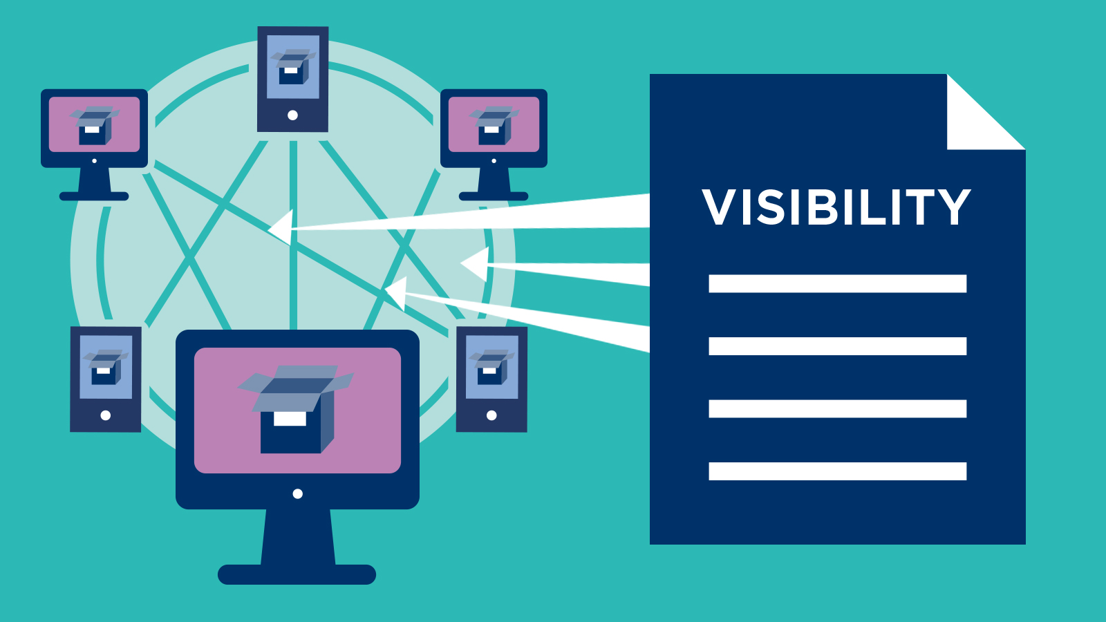 Visibility: Making Traceability and Transparency Possible