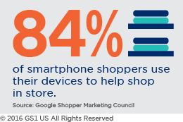 84% of smartphone shoppers use their device to help shop in store infographic
