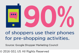 90% of shoppers use their phones for pre-shopping activities infographic