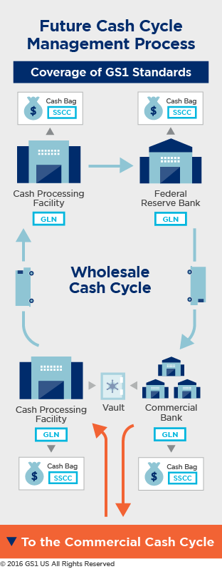 Cash Visibility Infographic 1